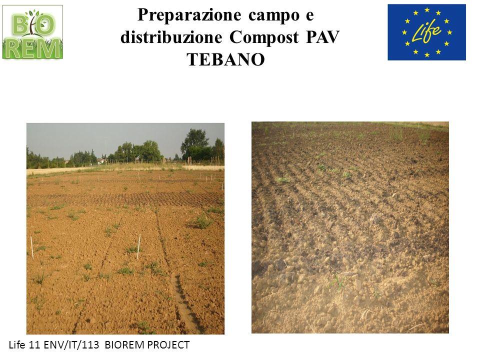Life 11 ENV/IT/113 BIOREM PROJECT Preparazione campo e distribuzione Compost PAV TEBANO