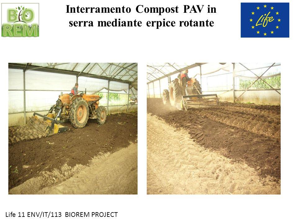 Life 11 ENV/IT/113 BIOREM PROJECT Installazione impianto dirrigazione a goccia e spandimento pacciamature in serra