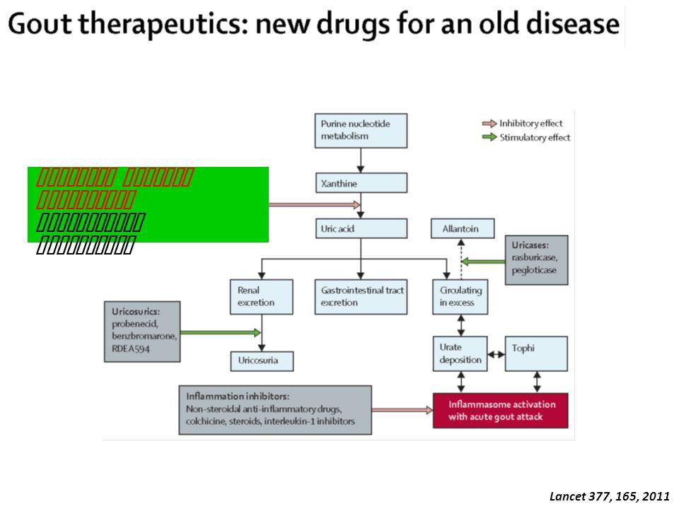 Lancet 377, 165, 2011 Xanthine oxidase inhibitors allopurinol febuxostat