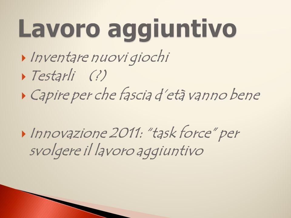 Inventare nuovi giochi Testarli ( ) Capire per che fascia detà vanno bene Innovazione 2011: task force per svolgere il lavoro aggiuntivo