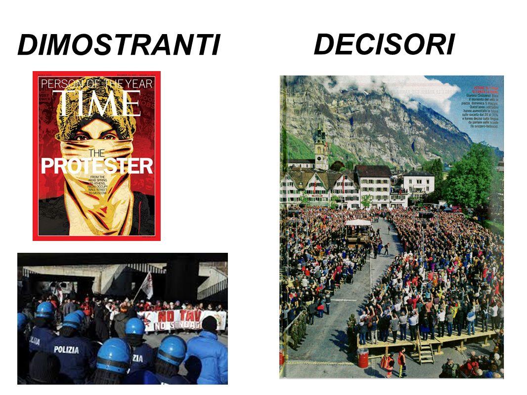 Democrazia in Svizzera Referendum Opzionale -1874 -su tutti gli atti emanati dal parlamento entro 100 giorni -50.000 firme -senza quorum -indice di attivazione 7%