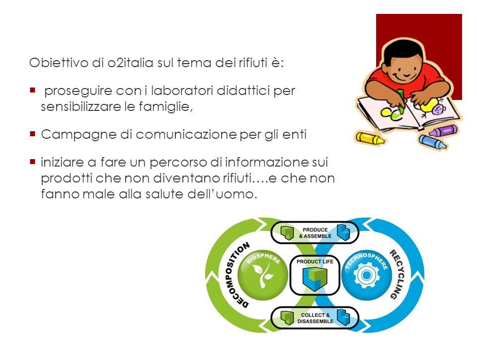 Obiettivo di o2italia sul tema dei rifiuti è: proseguire con i laboratori didattici per sensibilizzare le famiglie, Campagne di comunicazione per gli enti iniziare a fare un percorso di informazione sui prodotti che non diventano rifiuti….e che non fanno male alla salute delluomo.