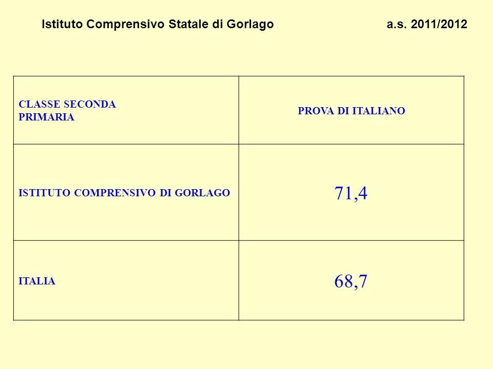 Istituto Comprensivo Statale di Gorlago a.s.