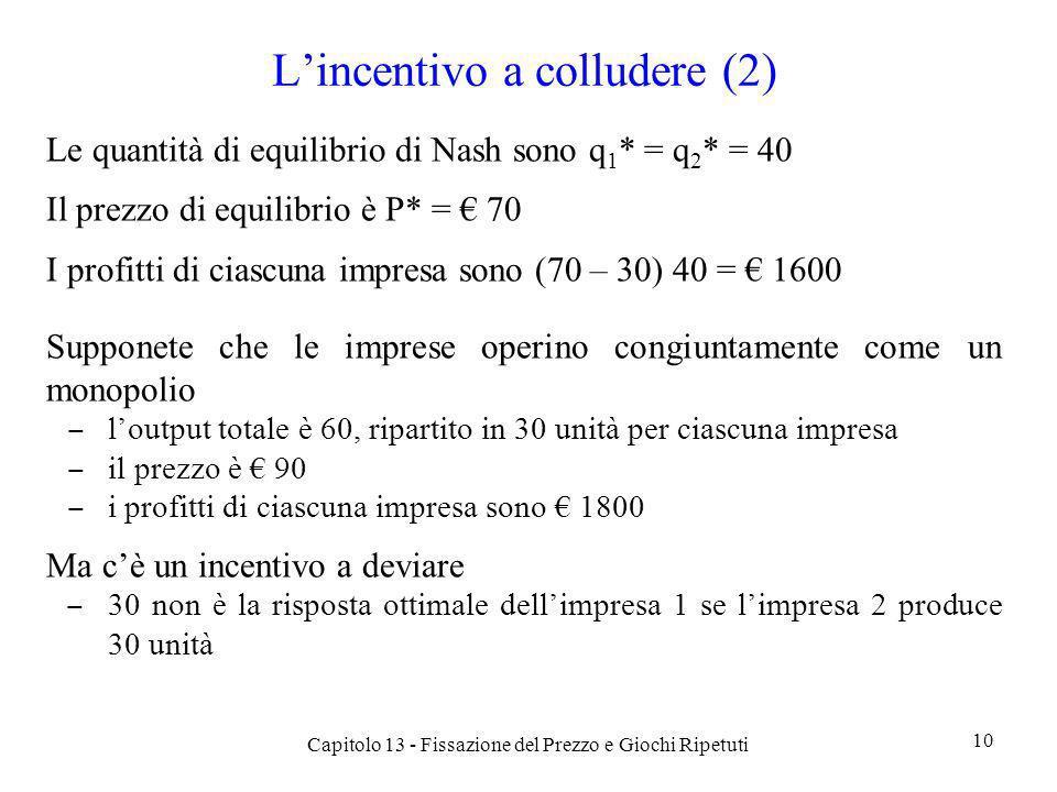 Lincentivo a colludere (2) Le quantità di equilibrio di Nash sono q 1 * = q 2 * = 40 Il prezzo di equilibrio è P* = 70 I profitti di ciascuna impresa