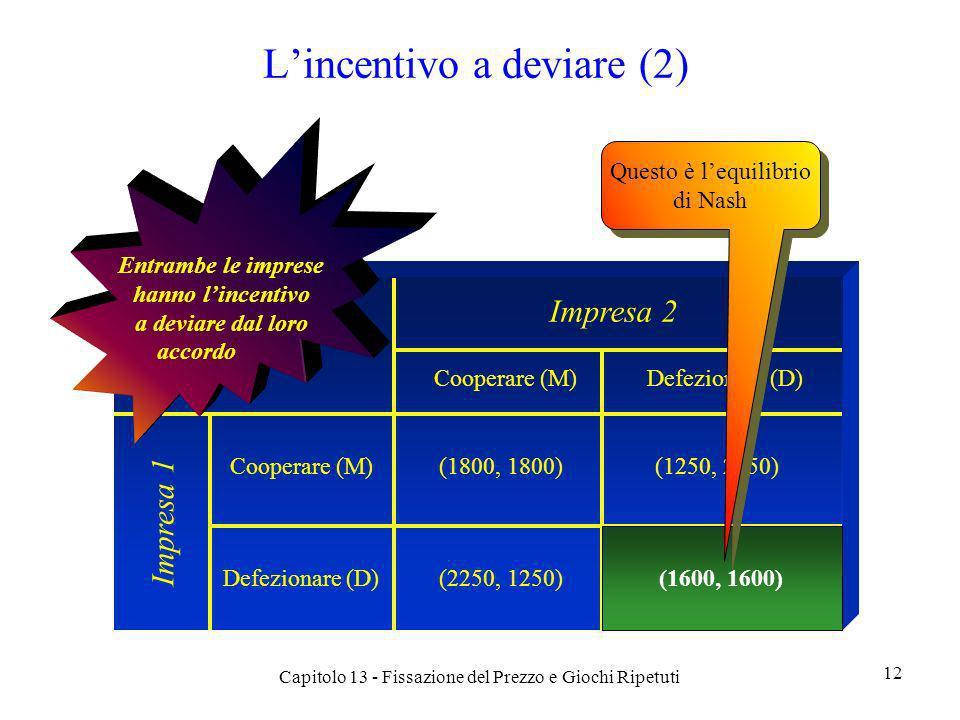Lincentivo a deviare (2) Capitolo 13 - Fissazione del Prezzo e Giochi Ripetuti 12 Impresa 2 Impresa 1 Cooperare (M) Defezionare (D) (1800, 1800)(1250,