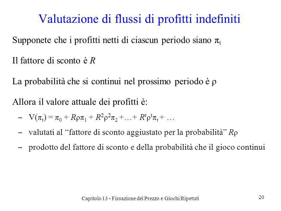 Valutazione di flussi di profitti indefiniti Supponete che i profitti netti di ciascun periodo siano π t Il fattore di sconto è R La probabilità che s