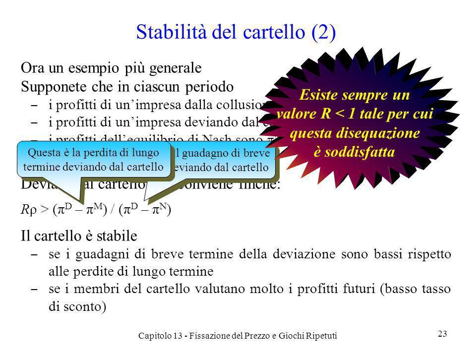 Stabilità del cartello (2) Ora un esempio più generale Supponete che in ciascun periodo i profitti di unimpresa dalla collusione sono π C i profitti d