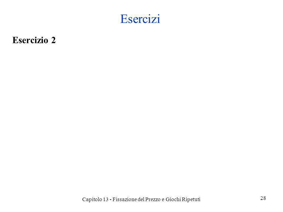 Esercizi Esercizio 2 Capitolo 13 - Fissazione del Prezzo e Giochi Ripetuti 28