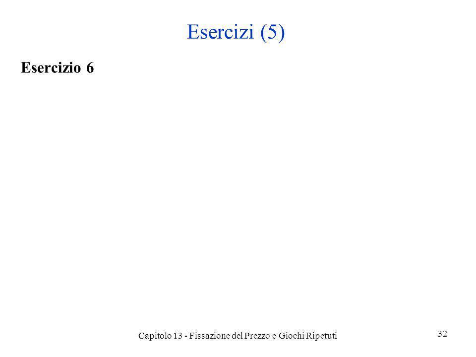 Esercizi (5) Esercizio 6 Capitolo 13 - Fissazione del Prezzo e Giochi Ripetuti 32