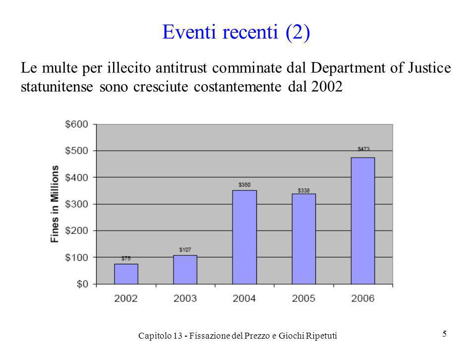 Eventi recenti (2) Le multe per illecito antitrust comminate dal Department of Justice statunitense sono cresciute costantemente dal 2002 Capitolo 13