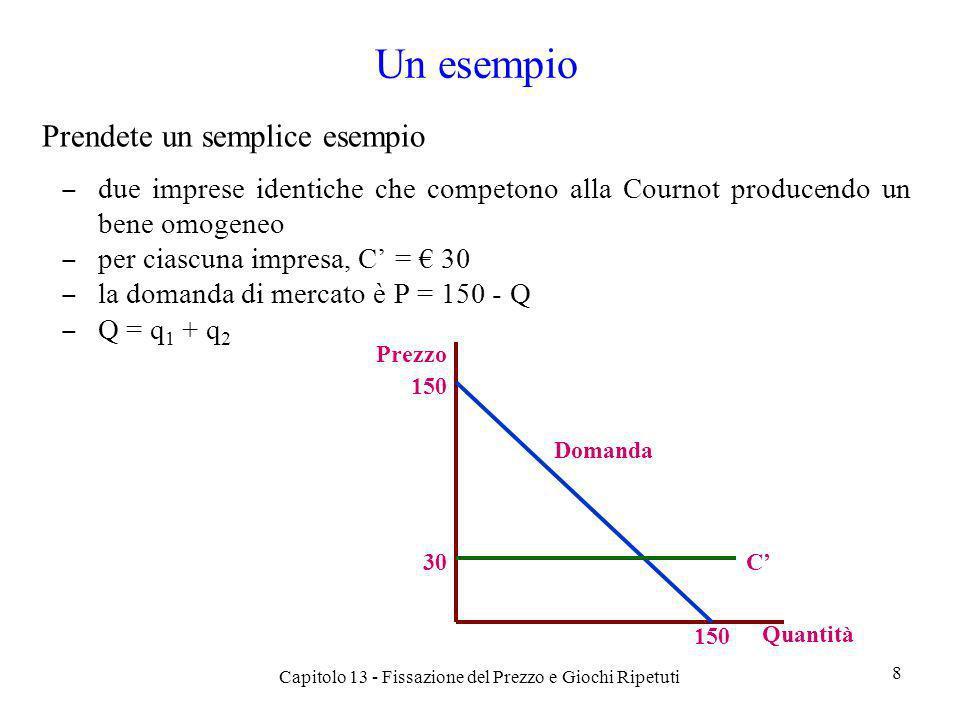 Lincentivo a colludere Profitti impresa 1: π 1 =q 1 (P - c) =q 1 (150 - q 1 - q 2 - 30) =q 1 (120 - q 1 - q 2 ) Per massimizzare, derivate rispetto a q 1 : π 1 / q 1 = 120 – q 1 – q 2 = 0 q 1 * = 60 – q 2 /2 La funzione di reazione dellimpresa 2 è perciò: q 2 * = 60 – q 1 /2 Capitolo 13 - Fissazione del Prezzo e Giochi Ripetuti 9 Risolvete per q 1 Questa è la funzione di reazione dellimpresa 1