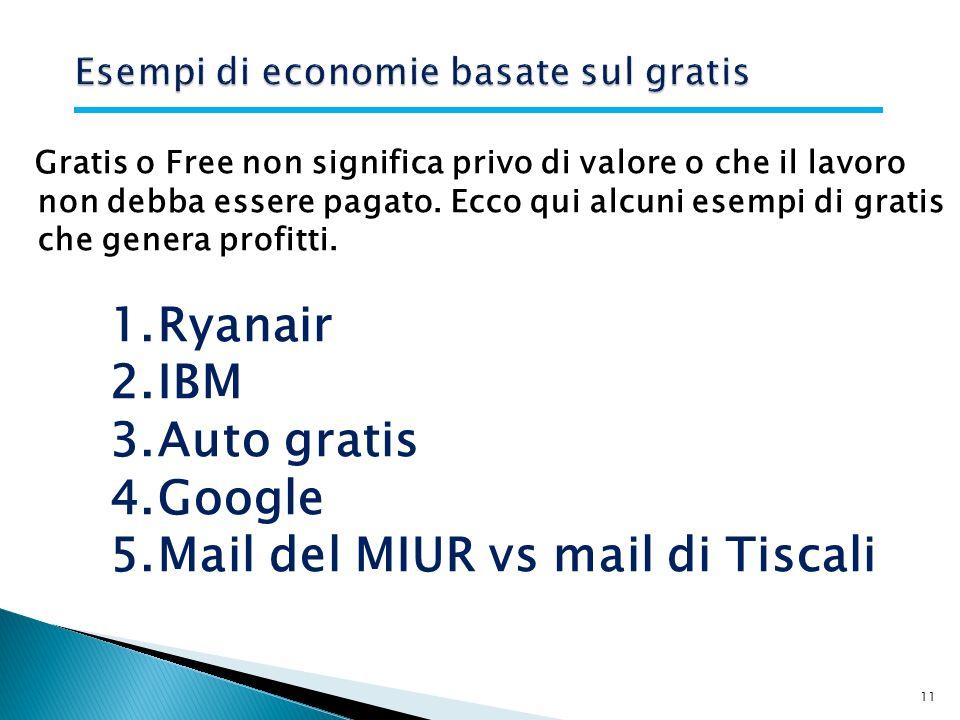 11 Gratis o Free non significa privo di valore o che il lavoro non debba essere pagato.