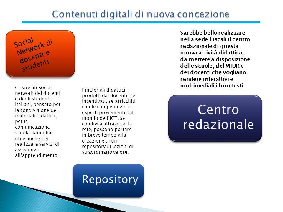 Contenuti digitali di nuova concezione Repository Social Network di docenti e studenti Centro redazionale I materiali didattici prodotti dai docenti,