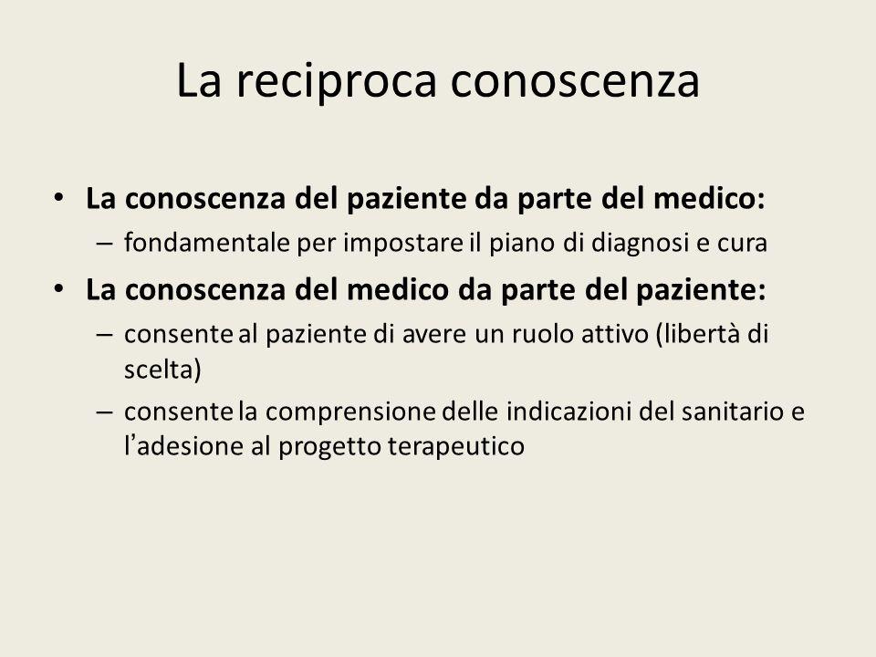 La reciproca conoscenza La conoscenza del paziente da parte del medico: – fondamentale per impostare il piano di diagnosi e cura La conoscenza del med