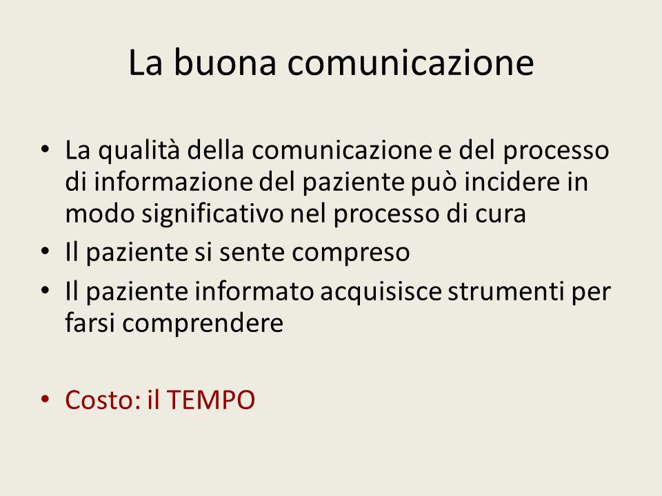 La buona comunicazione La qualità della comunicazione e del processo di informazione del paziente può incidere in modo significativo nel processo di c