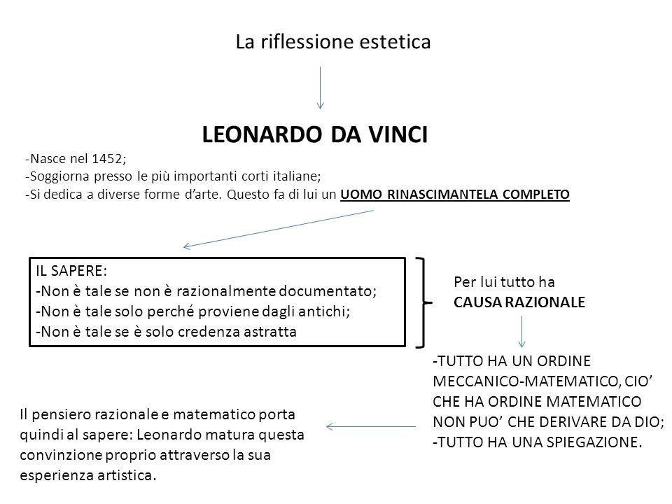 La riflessione estetica LEONARDO DA VINCI -Nasce nel 1452; -Soggiorna presso le più importanti corti italiane; -Si dedica a diverse forme darte.