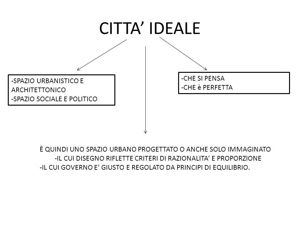 Nel Rinascimento (vedi fotocopie) si avvia la riflessione sulla realizzazione della Città ideale.