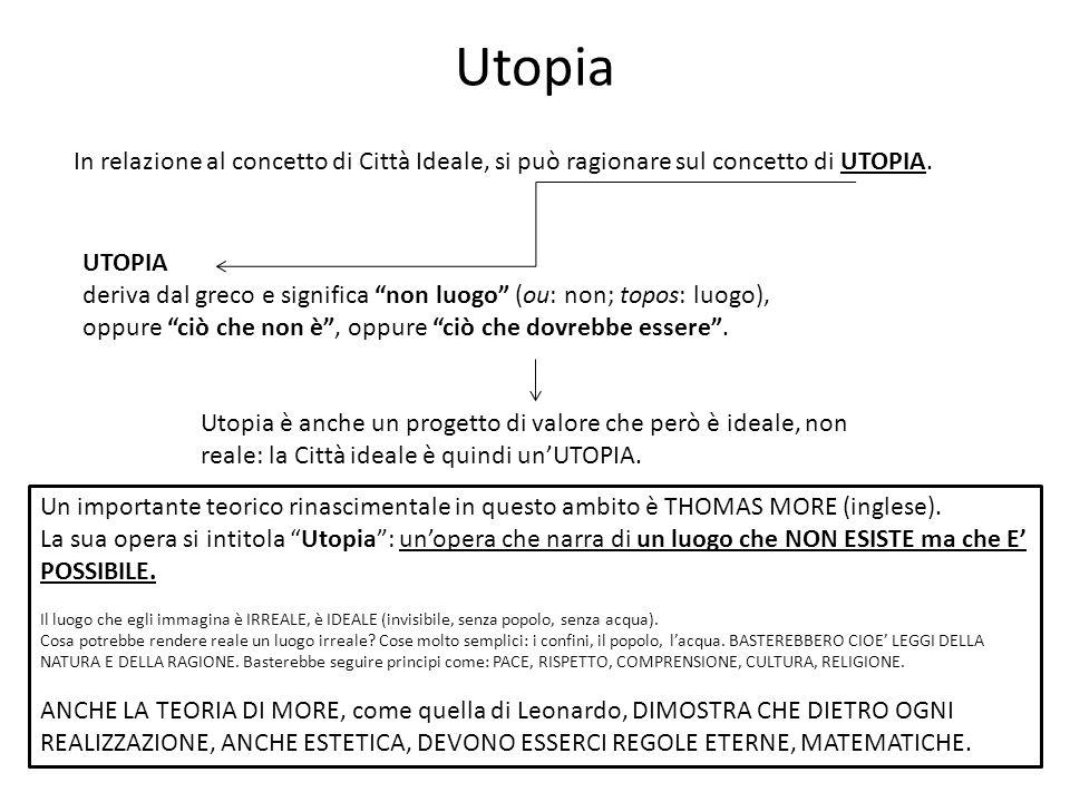 Utopia In relazione al concetto di Città Ideale, si può ragionare sul concetto di UTOPIA.
