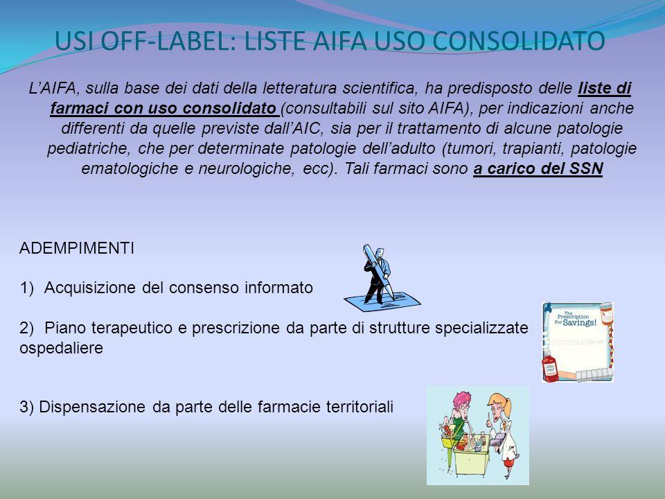 USI OFF-LABEL: LISTE AIFA USO CONSOLIDATO LAIFA, sulla base dei dati della letteratura scientifica, ha predisposto delle liste di farmaci con uso cons