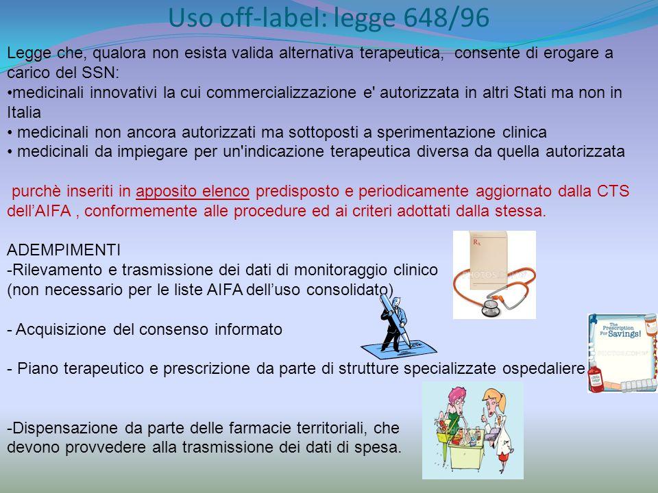 Uso off-label: legge 648/96 Legge che, qualora non esista valida alternativa terapeutica, consente di erogare a carico del SSN: medicinali innovativi
