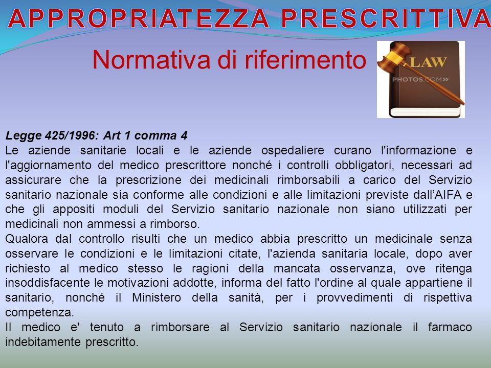 Normativa di riferimento Legge 425/1996: Art 1 comma 4 Le aziende sanitarie locali e le aziende ospedaliere curano l'informazione e l'aggiornamento de