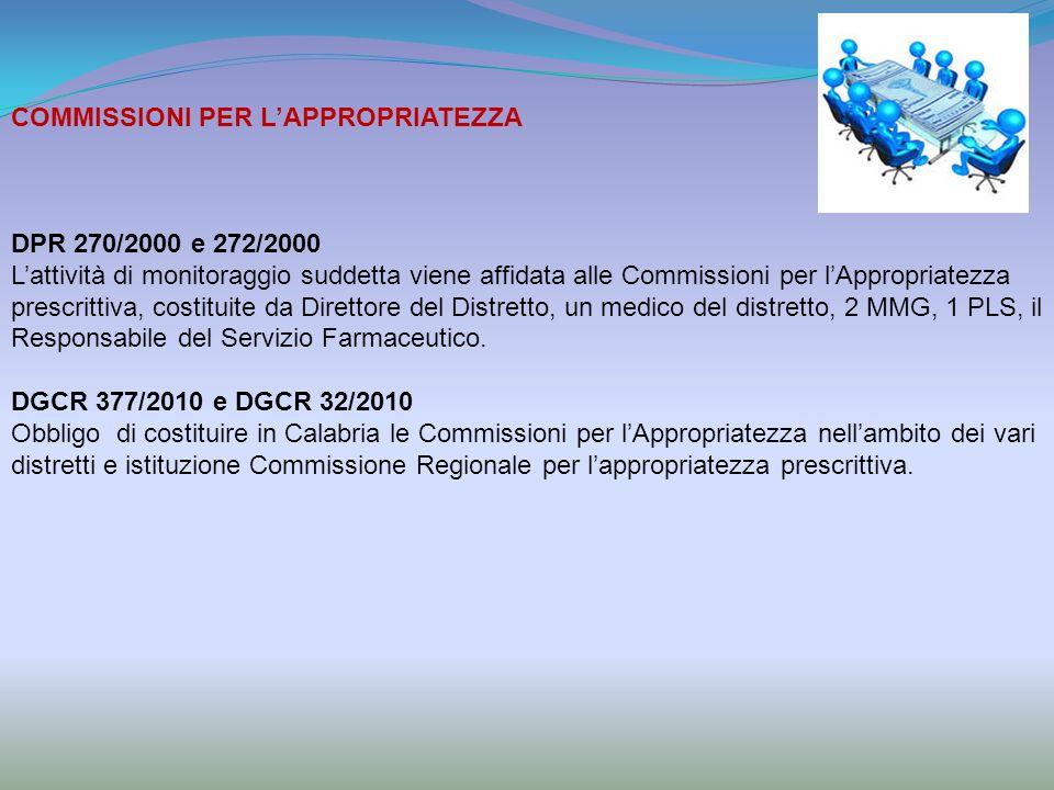 COMMISSIONI PER LAPPROPRIATEZZA DPR 270/2000 e 272/2000 Lattività di monitoraggio suddetta viene affidata alle Commissioni per lAppropriatezza prescri