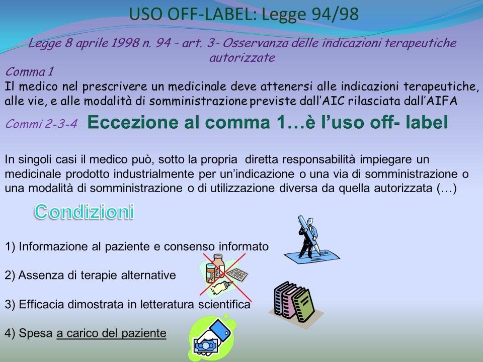 USO OFF-LABEL: Legge 94/98