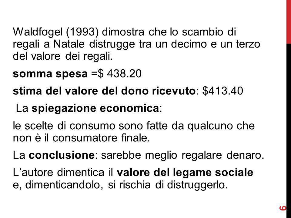 Waldfogel (1993) dimostra che lo scambio di regali a Natale distrugge tra un decimo e un terzo del valore dei regali. somma spesa =$ 438.20 stima del
