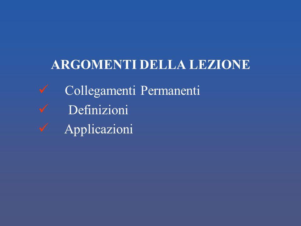 Collegamenti Permanenti Definizioni Applicazioni ARGOMENTI DELLA LEZIONE