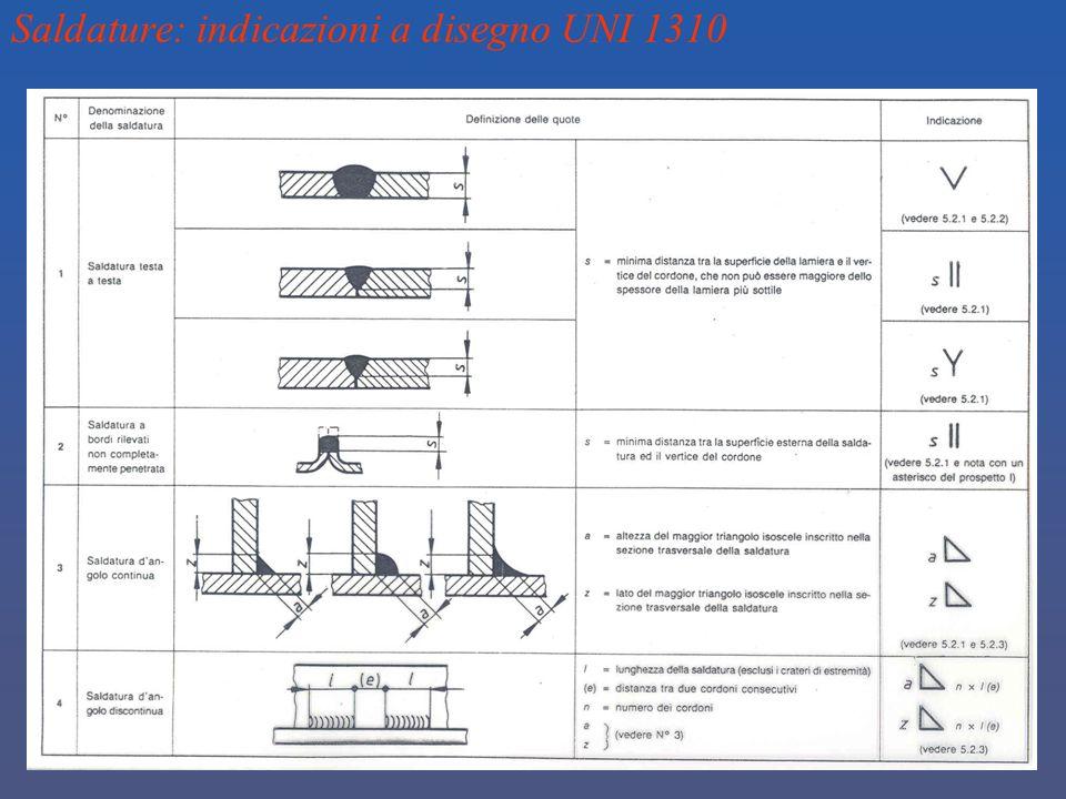 Saldature: indicazioni a disegno UNI 1310