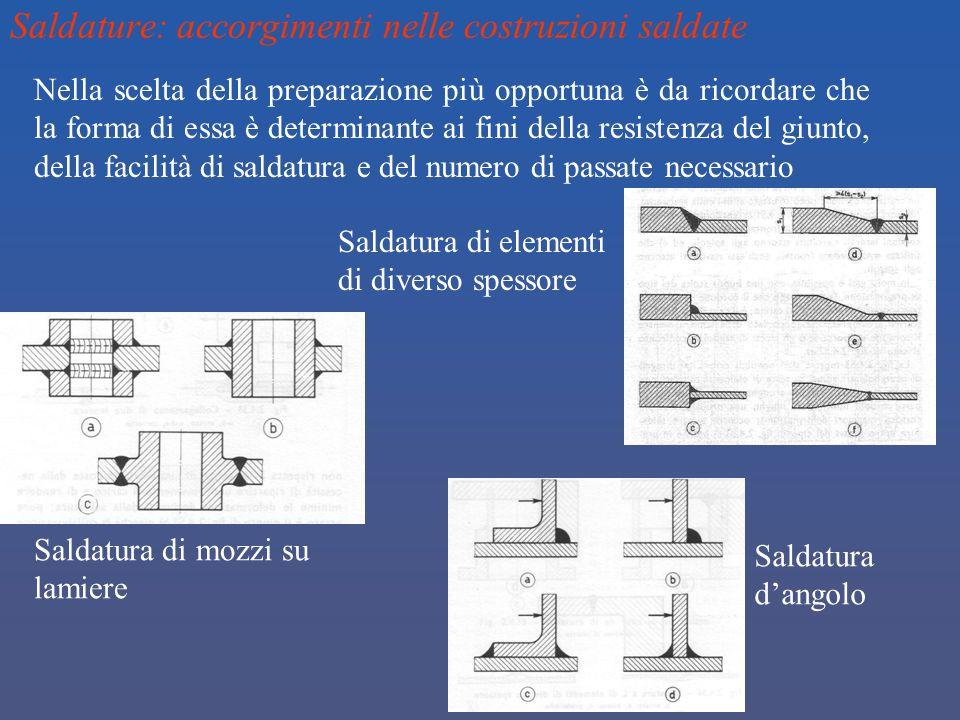 Saldature: accorgimenti nelle costruzioni saldate Nella scelta della preparazione più opportuna è da ricordare che la forma di essa è determinante ai