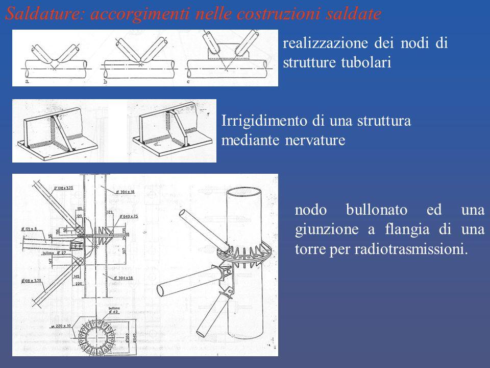 Saldature: accorgimenti nelle costruzioni saldate Irrigidimento di una struttura mediante nervature realizzazione dei nodi di strutture tubolari nodo