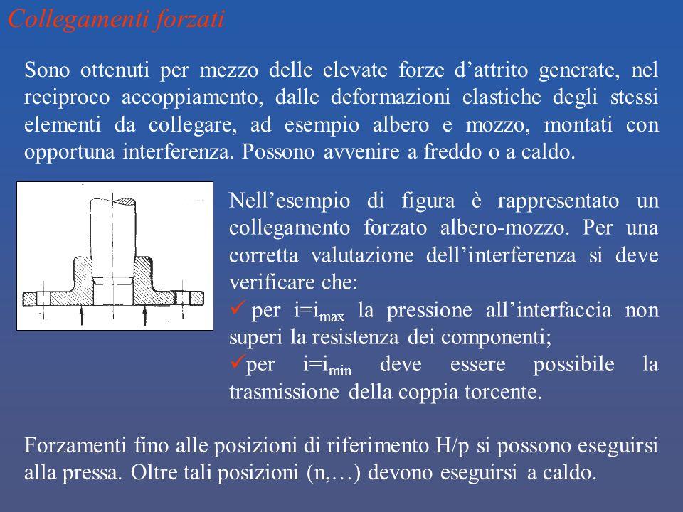 Collegamenti forzati Sono ottenuti per mezzo delle elevate forze dattrito generate, nel reciproco accoppiamento, dalle deformazioni elastiche degli st