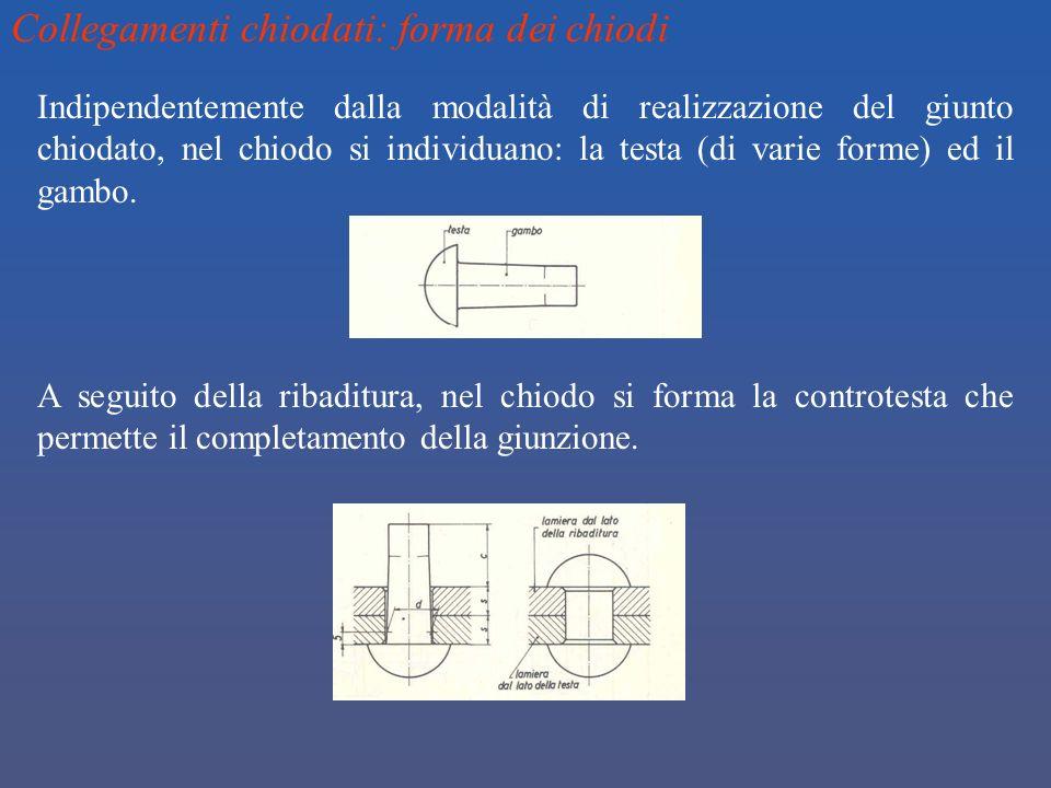 Collegamenti chiodati: forma dei chiodi Indipendentemente dalla modalità di realizzazione del giunto chiodato, nel chiodo si individuano: la testa (di