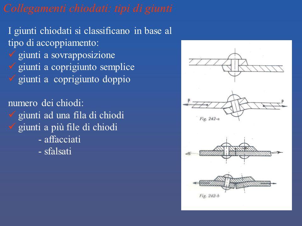 Collegamenti chiodati: tipi di giunti I giunti chiodati si classificano in base al tipo di accoppiamento: giunti a sovrapposizione giunti a coprigiunt
