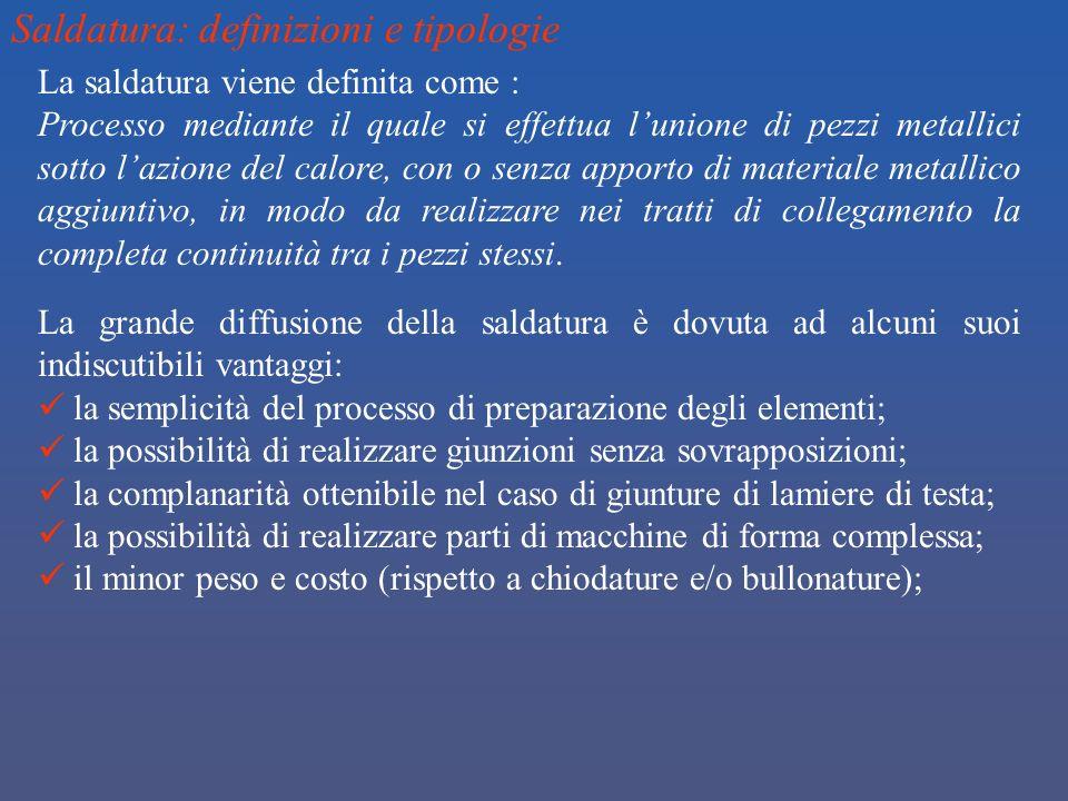Saldatura: definizioni e tipologie La saldatura viene definita come : Processo mediante il quale si effettua lunione di pezzi metallici sotto lazione