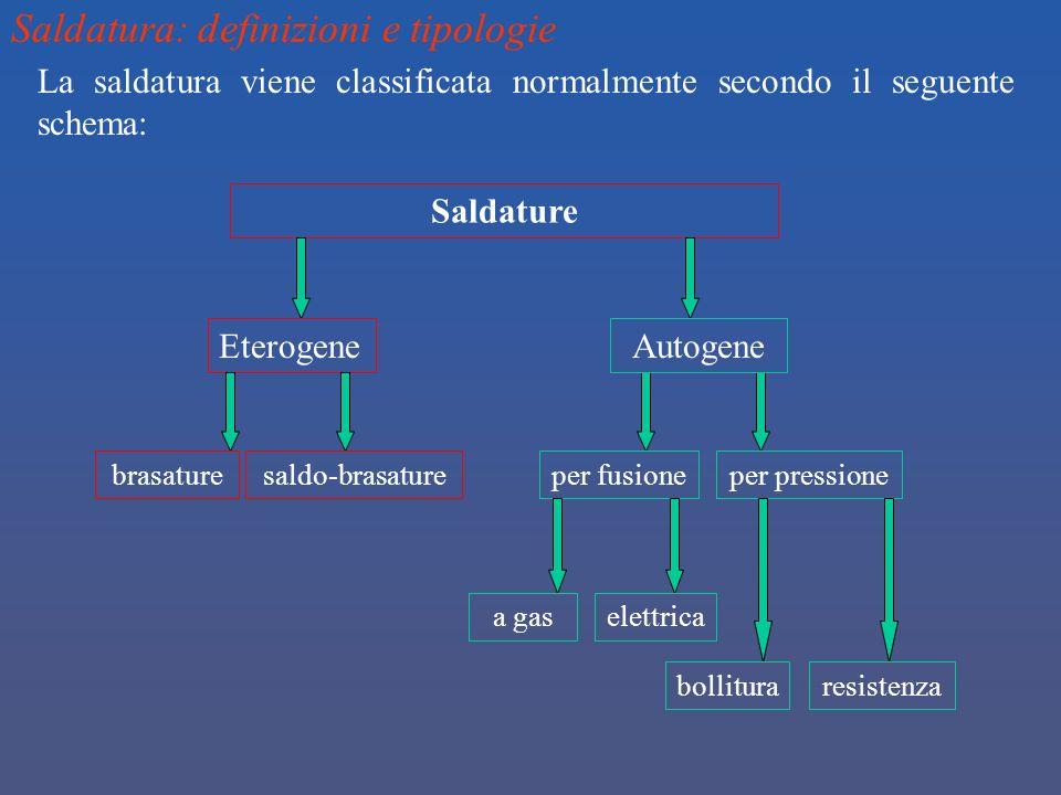 Saldatura: definizioni e tipologie La saldatura viene classificata normalmente secondo il seguente schema: Saldature Eterogene brasatureper fusioneper
