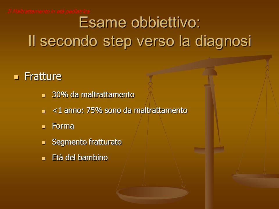 Il Maltrattamento in età pediatrica Esame obbiettivo: Il secondo step verso la diagnosi Fratture Fratture 30% da maltrattamento 30% da maltrattamento