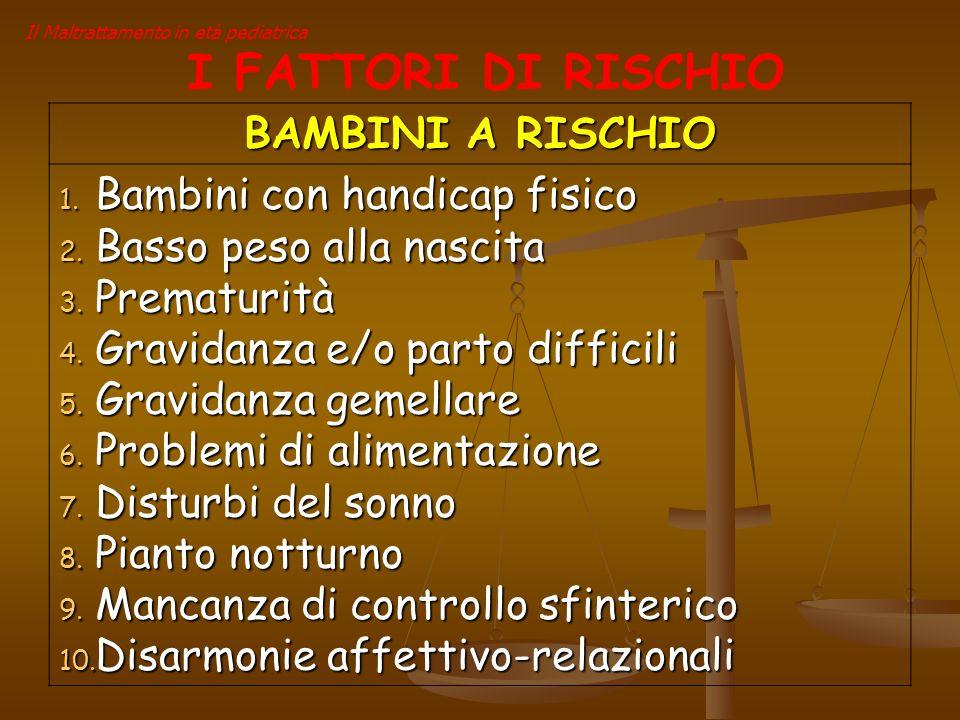 I FATTORI DI RISCHIO BAMBINI A RISCHIO 1. Bambini con handicap fisico 2. Basso peso alla nascita 3. Prematurità 4. Gravidanza e/o parto difficili 5. G