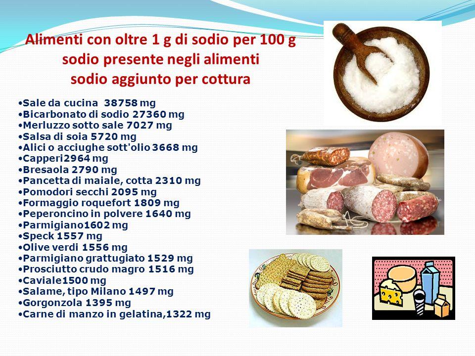 Alimenti con oltre 1 g di sodio per 100 g sodio presente negli alimenti sodio aggiunto per cottura Sale da cucina 38758 mg Bicarbonato di sodio 27360