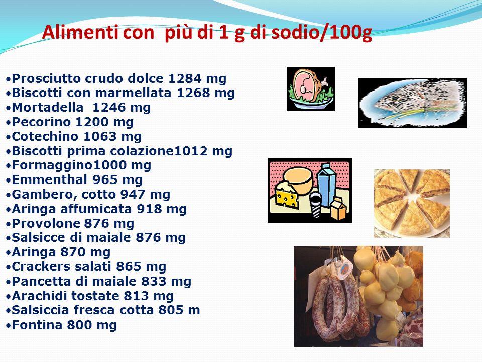 Alimenti con più di 1 g di sodio/100g Prosciutto crudo dolce 1284 mg Biscotti con marmellata 1268 mg Mortadella 1246 mg Pecorino 1200 mg Cotechino 106