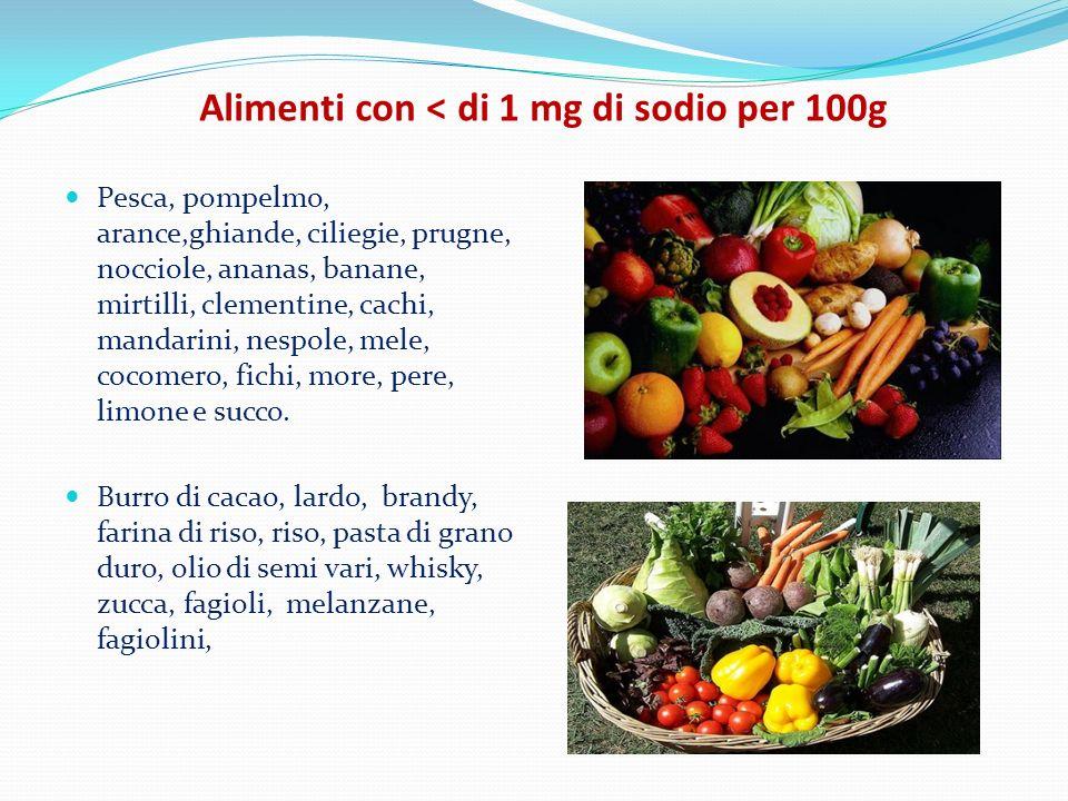 Alimenti con < di 1 mg di sodio per 100g Pesca, pompelmo, arance,ghiande, ciliegie, prugne, nocciole, ananas, banane, mirtilli, clementine, cachi, man