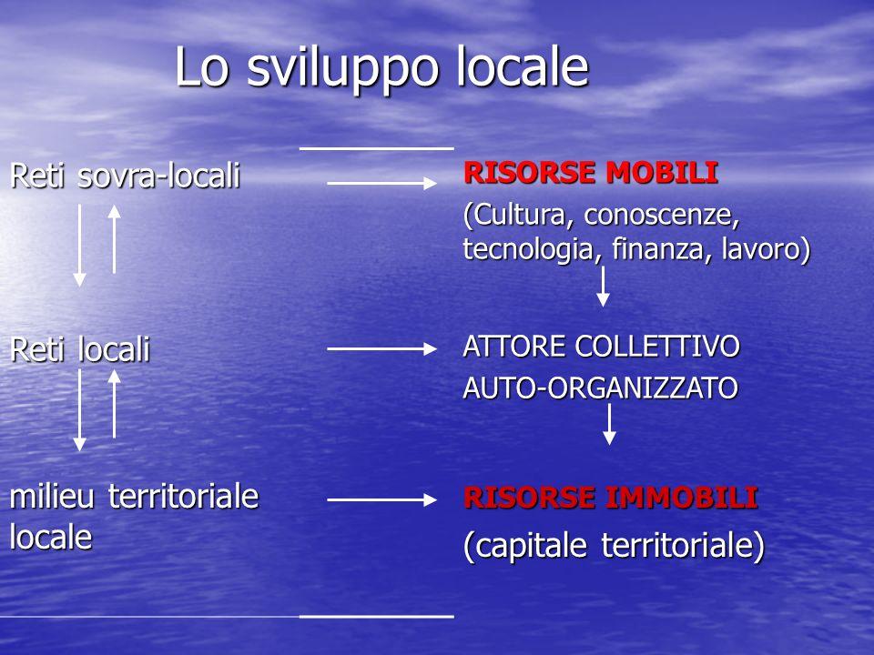 Lo sviluppo locale Lo sviluppo locale Reti sovra-locali RISORSE MOBILI (Cultura, conoscenze, tecnologia, finanza, lavoro) Reti locali ATTORE COLLETTIV