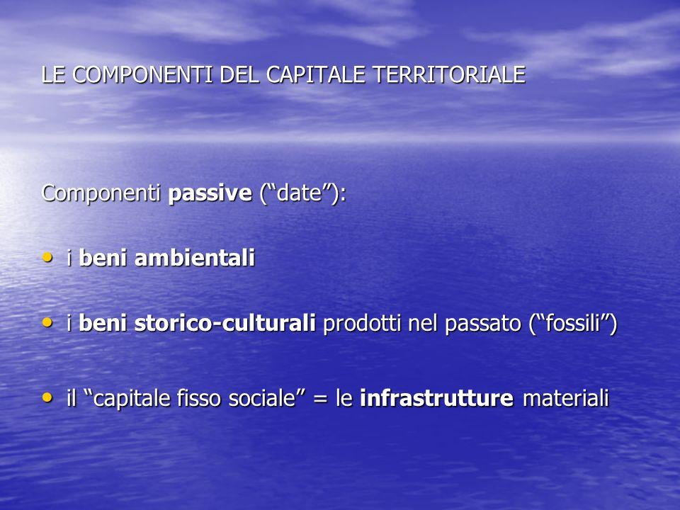 LE COMPONENTI DEL CAPITALE TERRITORIALE Componenti passive (date): i beni ambientali i beni ambientali i beni storico-culturali prodotti nel passato (