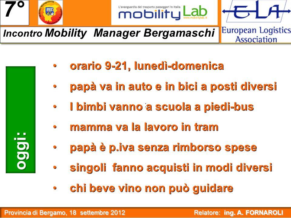 Provincia di Bergamo, 18 settembre 2012 Relatore: ing.