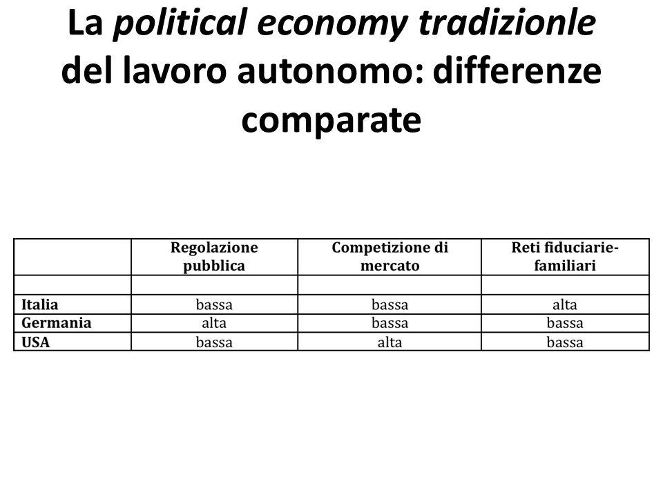 La political economy tradizionle del lavoro autonomo: differenze comparate