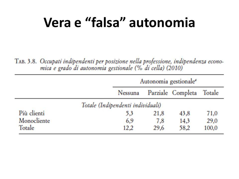 Vera e falsa autonomia