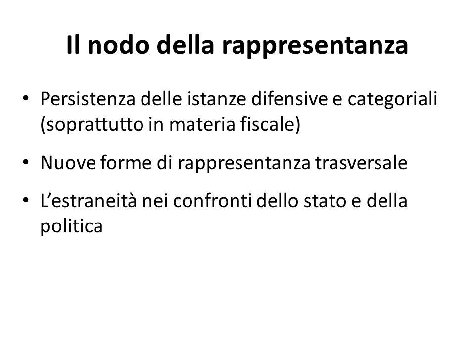 Il nodo della rappresentanza Persistenza delle istanze difensive e categoriali (soprattutto in materia fiscale) Nuove forme di rappresentanza trasversale Lestraneità nei confronti dello stato e della politica