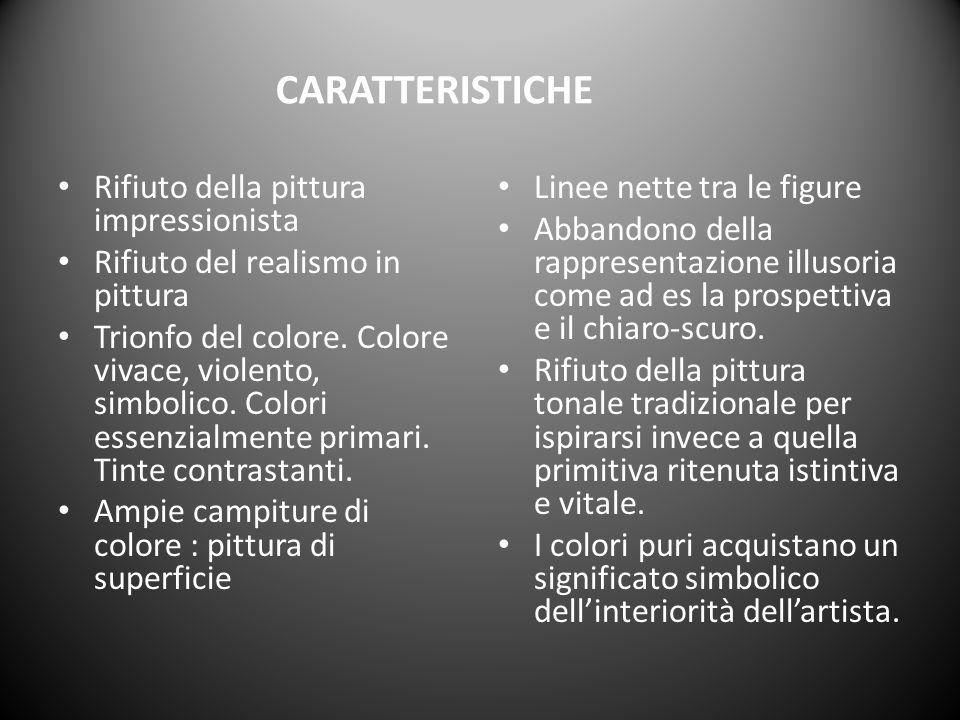 CARATTERISTICHE Rifiuto della pittura impressionista Rifiuto del realismo in pittura Trionfo del colore. Colore vivace, violento, simbolico. Colori es