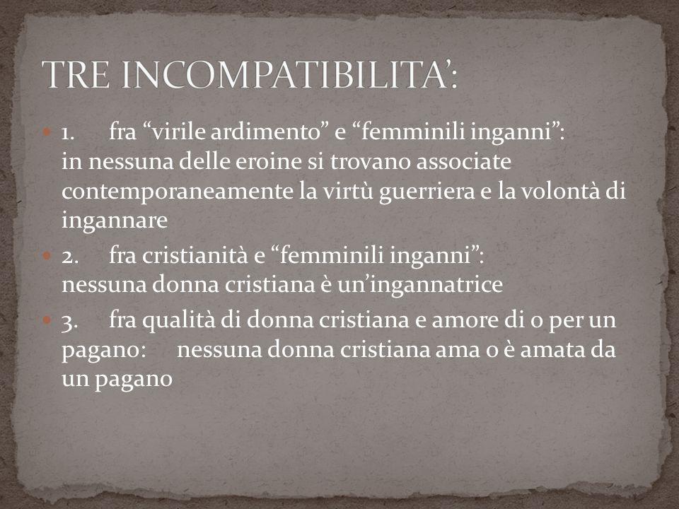 FORMALE (variatio stilistica) CONCETTUALE (perenne opposizione e ricerca irrisolta)